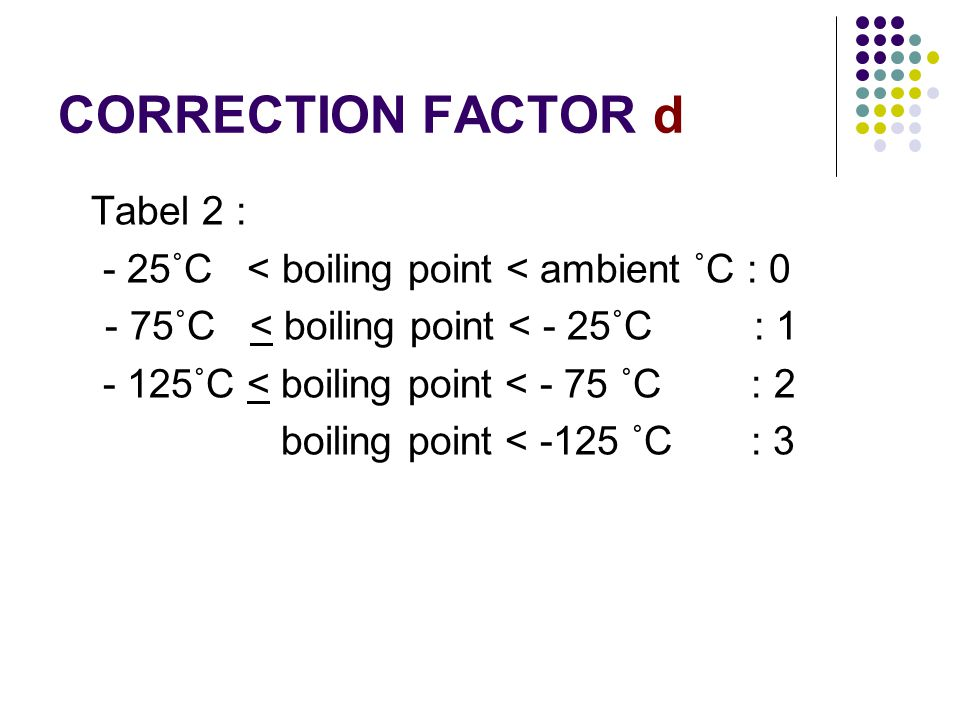 CORRECTION FACTOR d Tabel 2 :