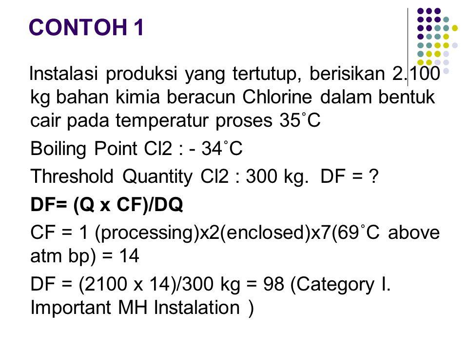 CONTOH 1 Instalasi produksi yang tertutup, berisikan 2.100 kg bahan kimia beracun Chlorine dalam bentuk cair pada temperatur proses 35˚C.