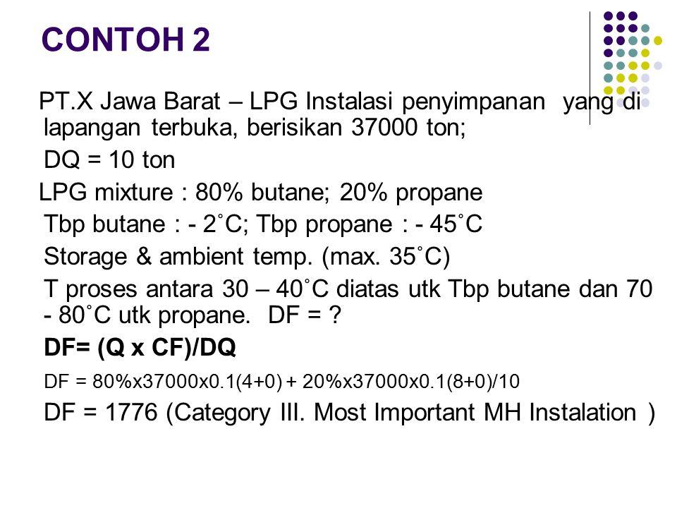 CONTOH 2 PT.X Jawa Barat – LPG Instalasi penyimpanan yang di lapangan terbuka, berisikan 37000 ton;