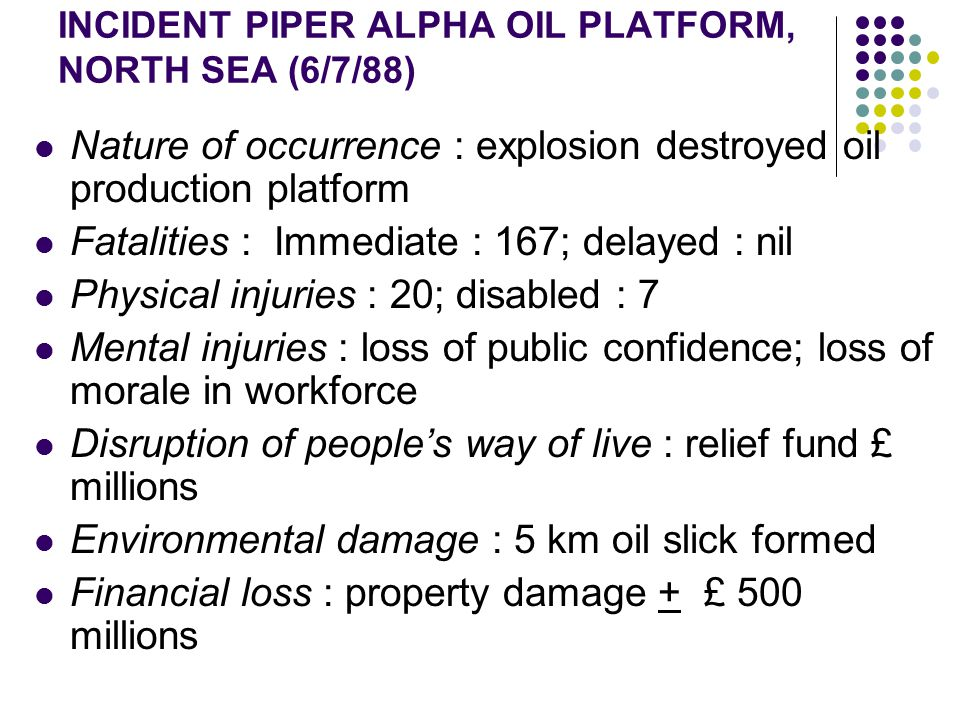 INCIDENT PIPER ALPHA OIL PLATFORM, NORTH SEA (6/7/88)