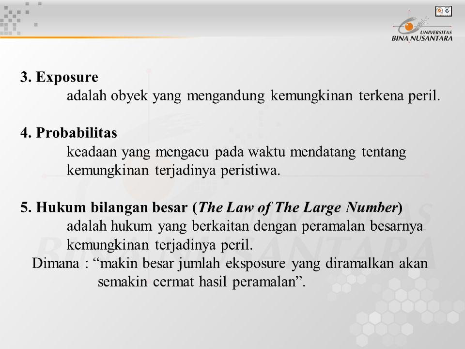 3. Exposure. adalah obyek yang mengandung kemungkinan terkena peril. 4