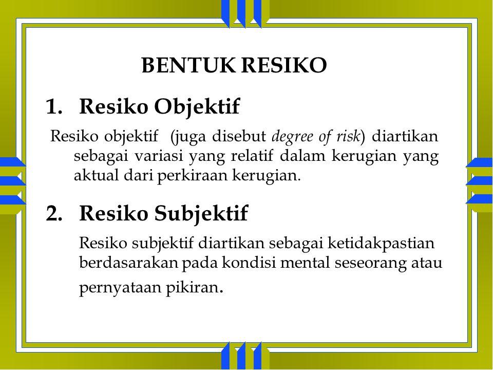 BENTUK RESIKO 1. Resiko Objektif 2. Resiko Subjektif