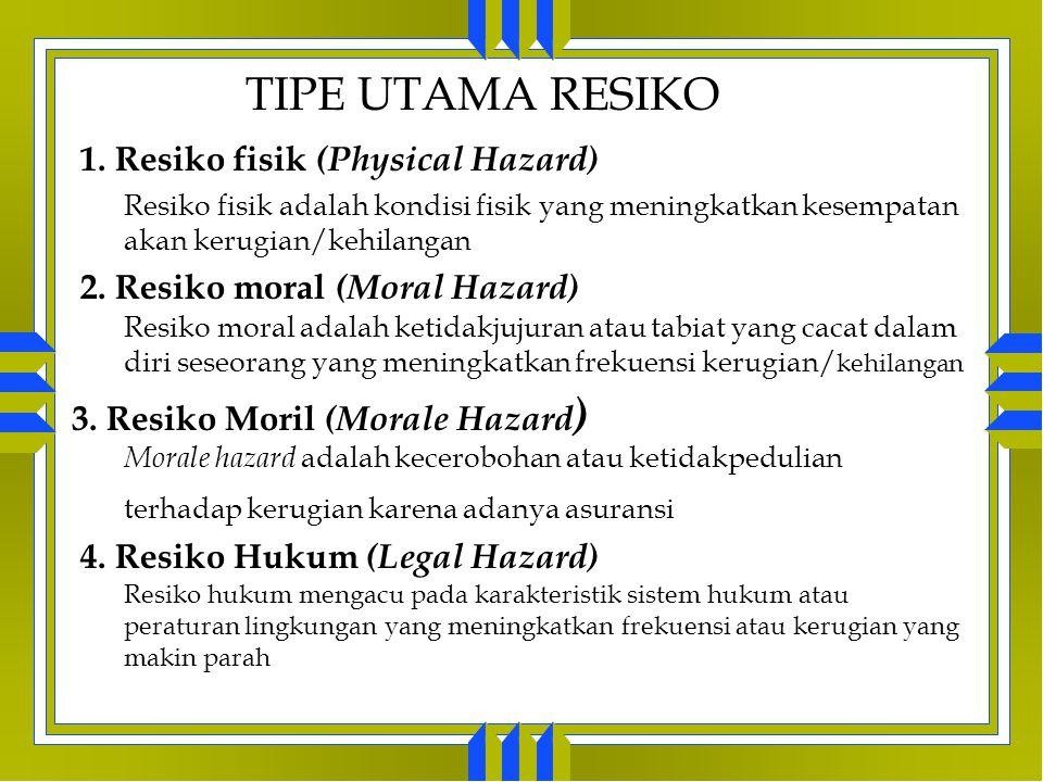 TIPE UTAMA RESIKO 1. Resiko fisik (Physical Hazard)
