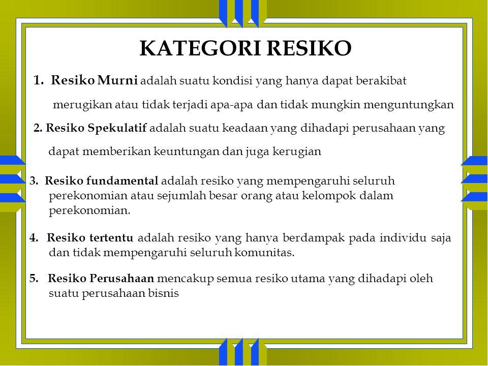 KATEGORI RESIKO 1. Resiko Murni adalah suatu kondisi yang hanya dapat berakibat merugikan atau tidak terjadi apa-apa dan tidak mungkin menguntungkan.