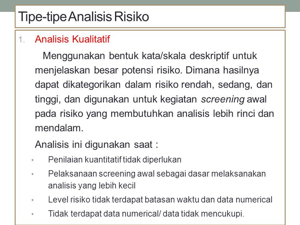 Tipe-tipe Analisis Risiko