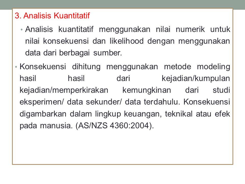 3. Analisis Kuantitatif