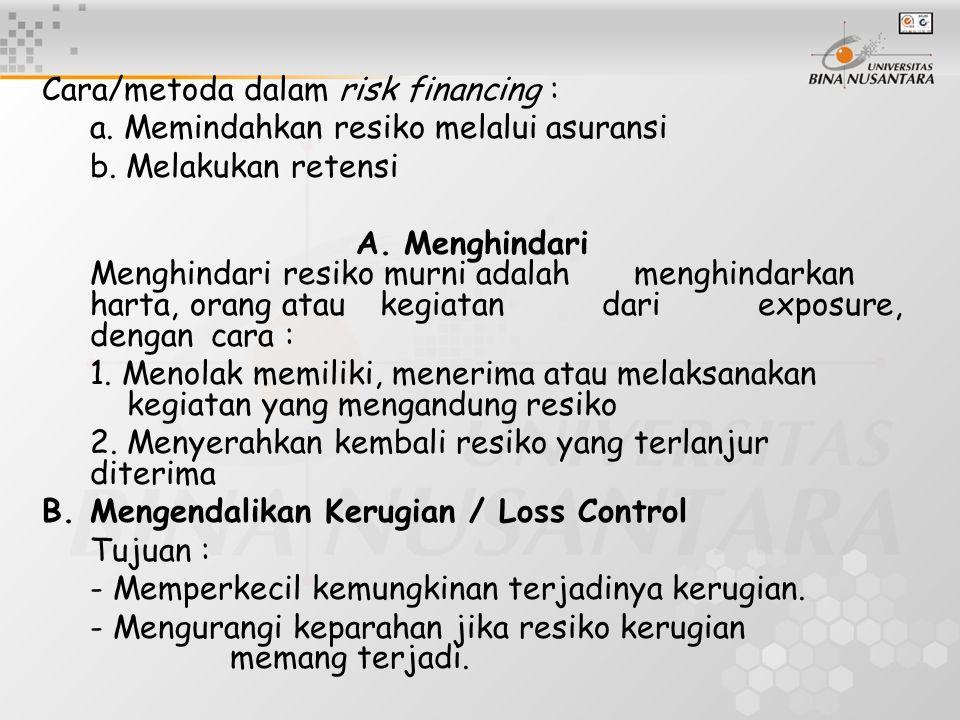 Cara/metoda dalam risk financing :