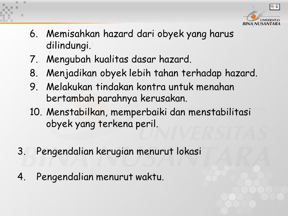 6. Memisahkan hazard dari obyek yang harus dilindungi.
