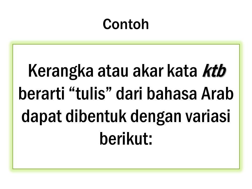 Contoh Kerangka atau akar kata ktb berarti tulis dari bahasa Arab dapat dibentuk dengan variasi berikut: