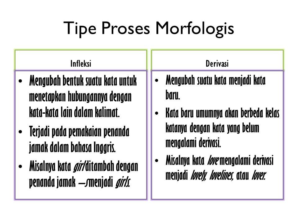 Tipe Proses Morfologis