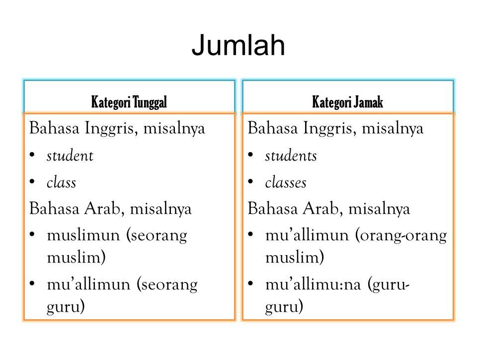 Jumlah Bahasa Inggris, misalnya student class Bahasa Arab, misalnya
