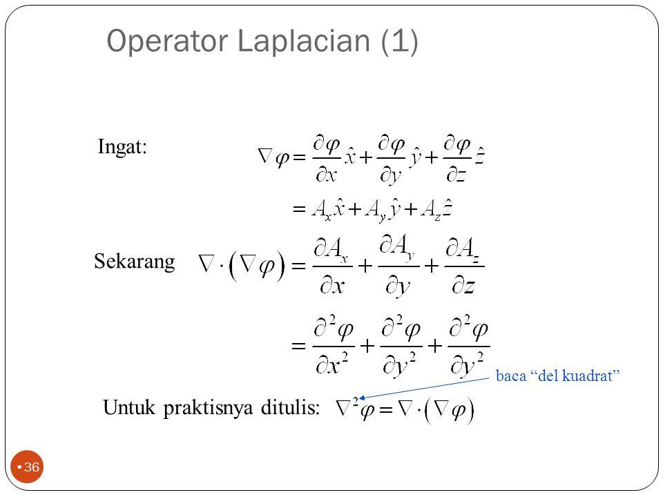 Operator Laplacian (1) Ingat: Sekarang Untuk praktisnya ditulis:
