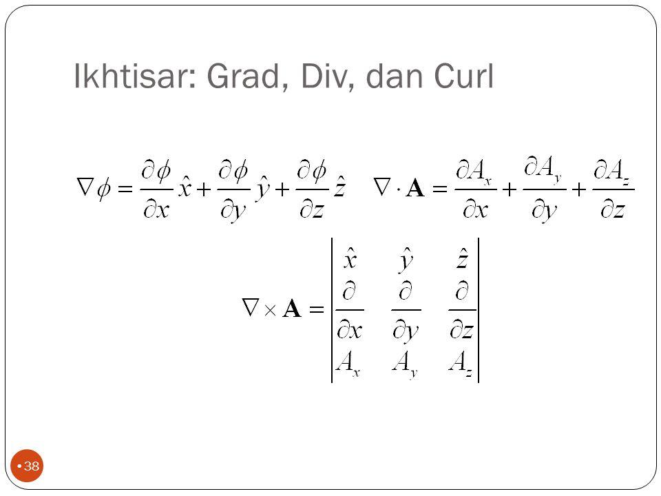 Ikhtisar: Grad, Div, dan Curl