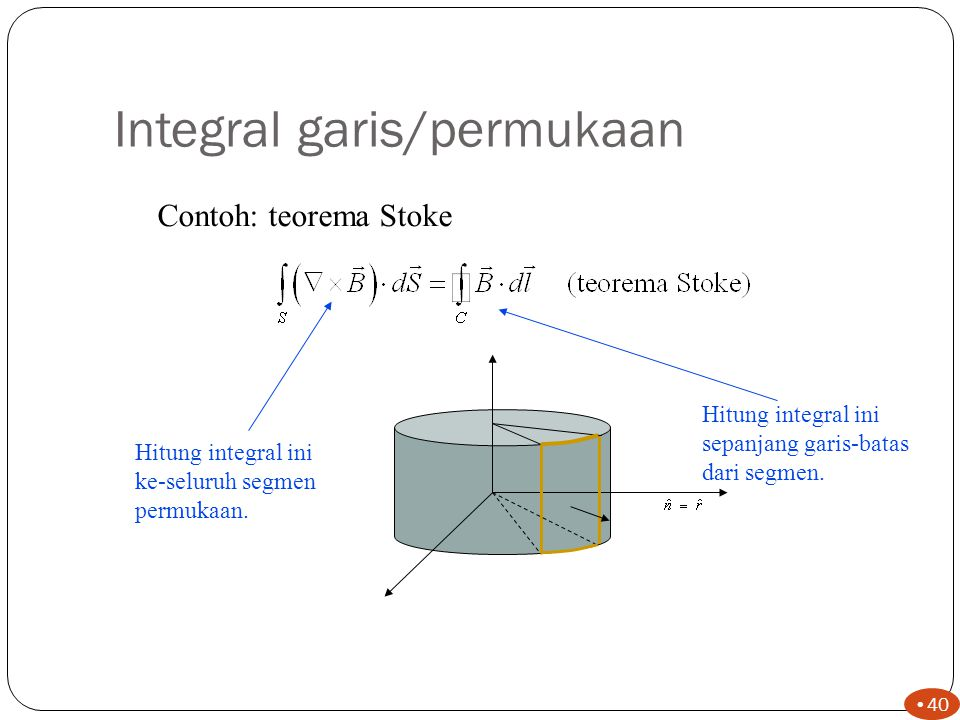 Integral garis/permukaan