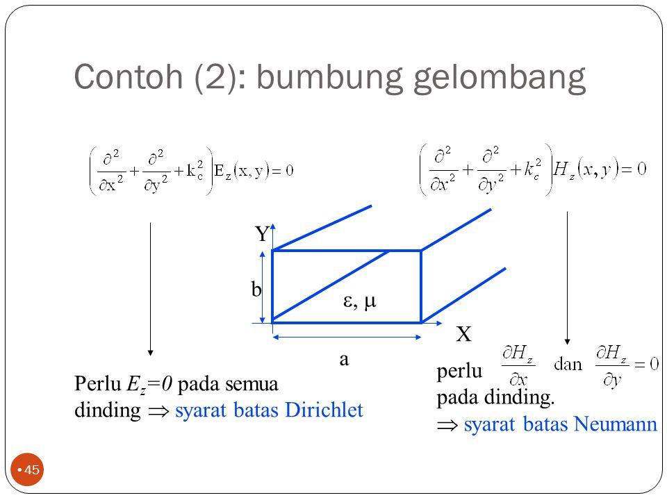 Contoh (2): bumbung gelombang