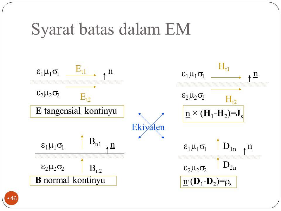 Syarat batas dalam EM n 111 222 Ht2 Ht1 Et1 n 111 222 Et2
