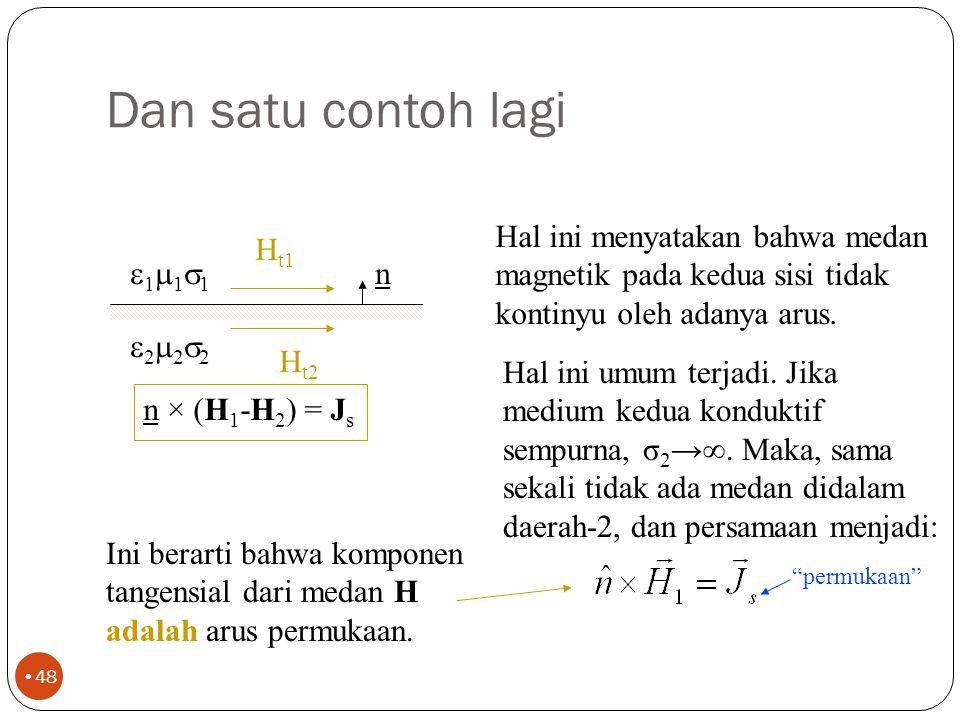 Dan satu contoh lagi Hal ini menyatakan bahwa medan magnetik pada kedua sisi tidak kontinyu oleh adanya arus.