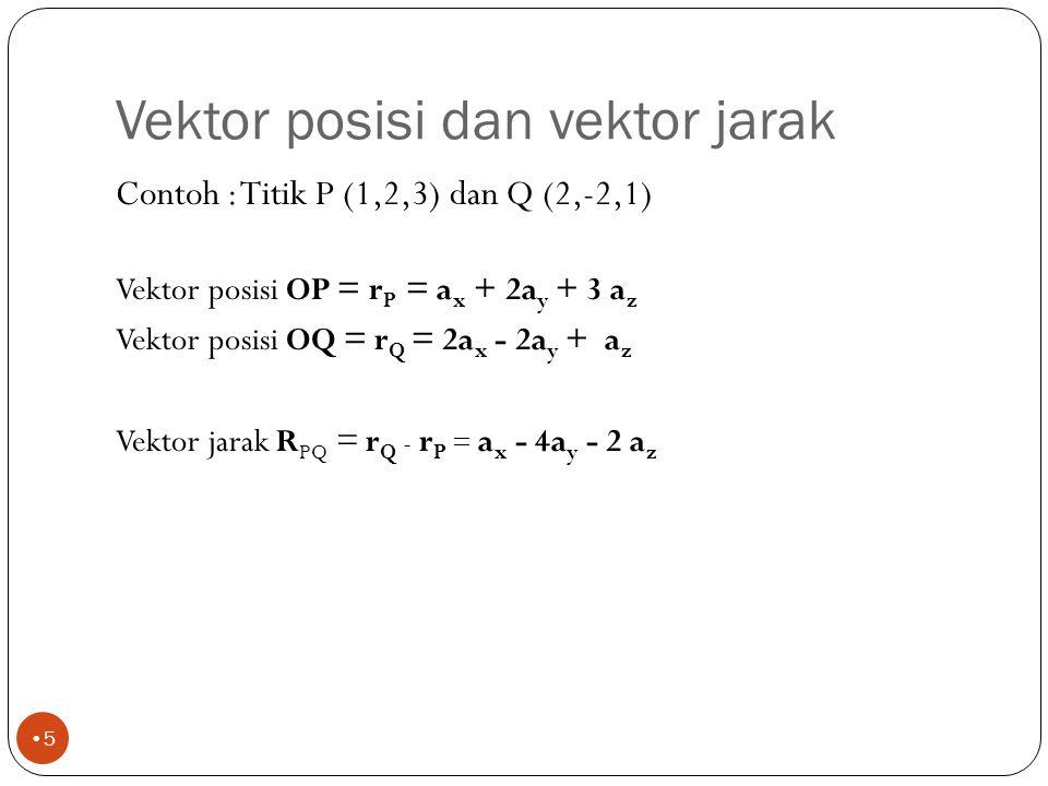 Vektor posisi dan vektor jarak