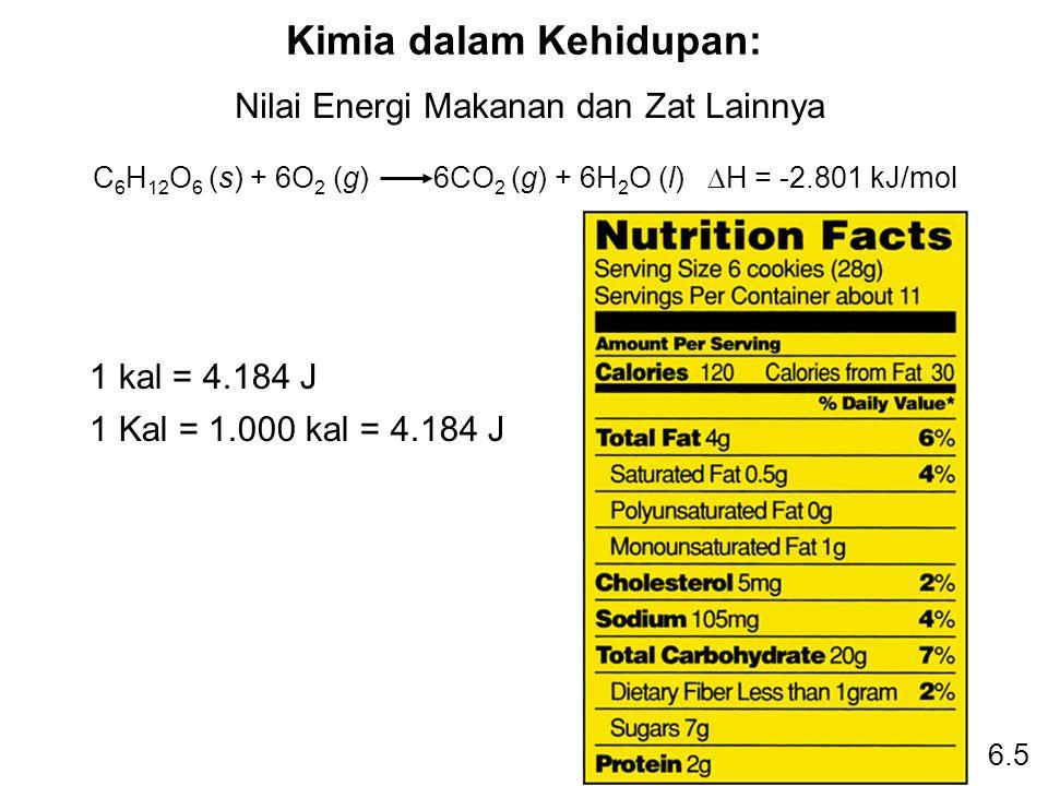 Kimia dalam Kehidupan: