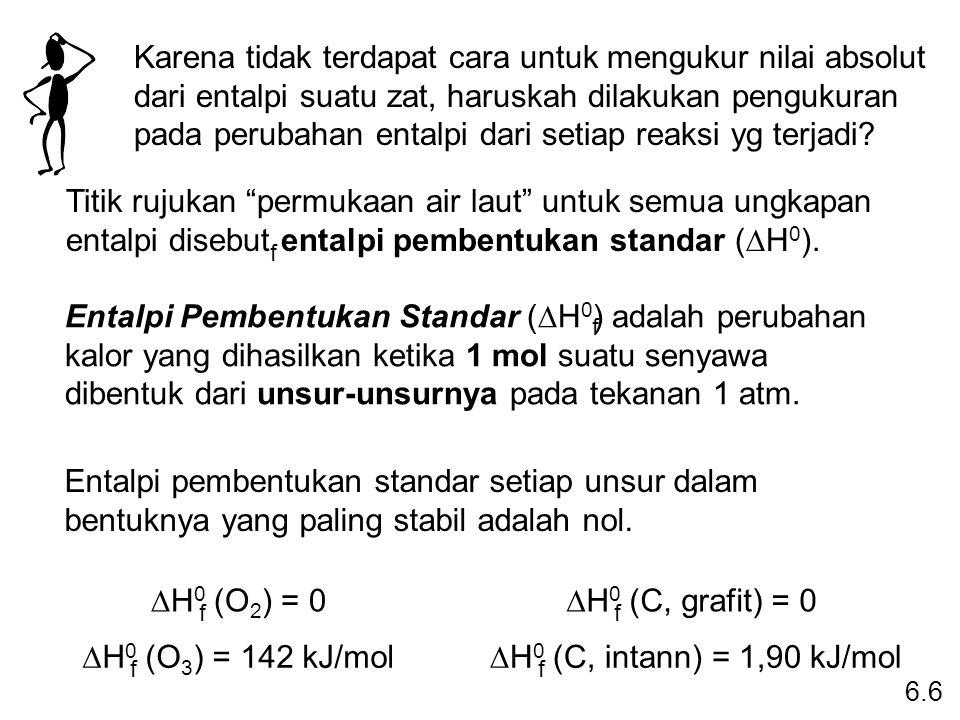 Karena tidak terdapat cara untuk mengukur nilai absolut dari entalpi suatu zat, haruskah dilakukan pengukuran pada perubahan entalpi dari setiap reaksi yg terjadi