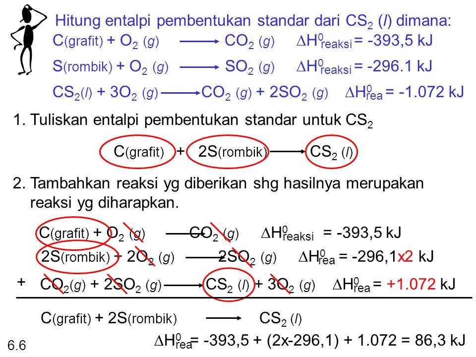 Hitung entalpi pembentukan standar dari CS2 (l) dimana:
