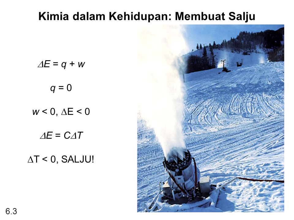 Kimia dalam Kehidupan: Membuat Salju