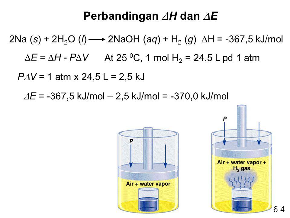 2Na (s) + 2H2O (l) 2NaOH (aq) + H2 (g) DH = -367,5 kJ/mol