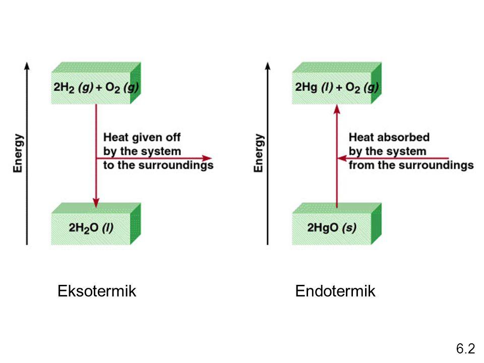 Eksotermik Endotermik 6.2