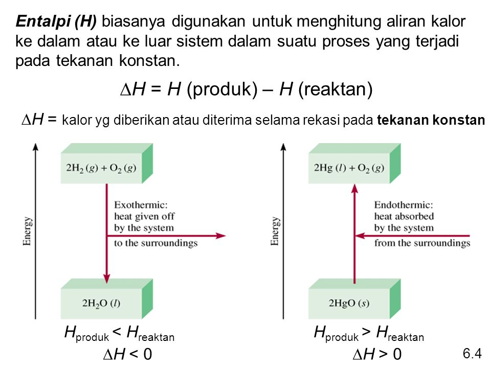 DH = H (produk) – H (reaktan)