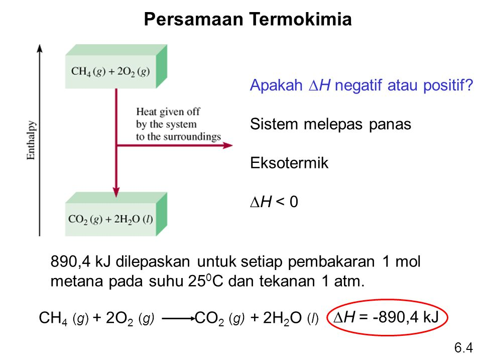 CH4 (g) + 2O2 (g) CO2 (g) + 2H2O (l)