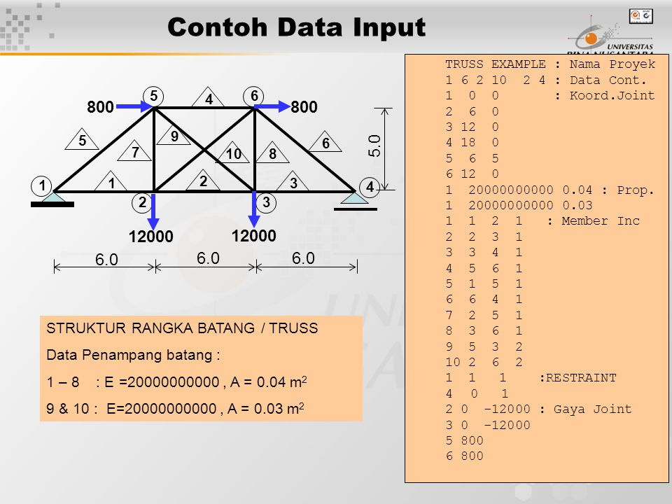 Contoh Data Input TRUSS EXAMPLE : Nama Proyek. 1 6 2 10 2 4 : Data Cont. 1 0 0 : Koord.Joint.