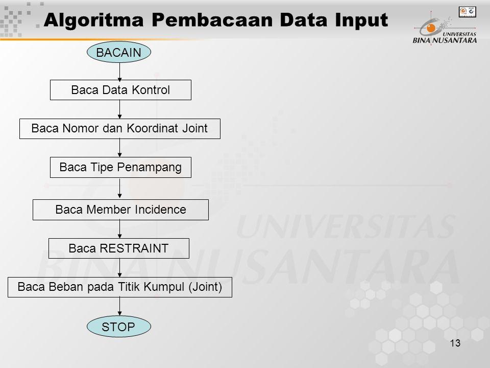 Algoritma Pembacaan Data Input