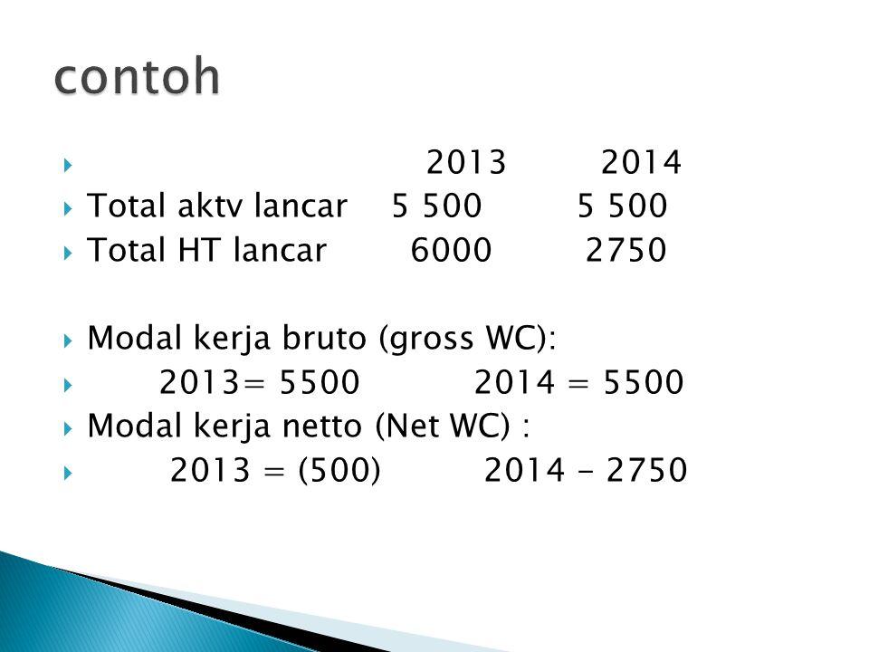 contoh 2013 2014 Total aktv lancar 5 500 5 500