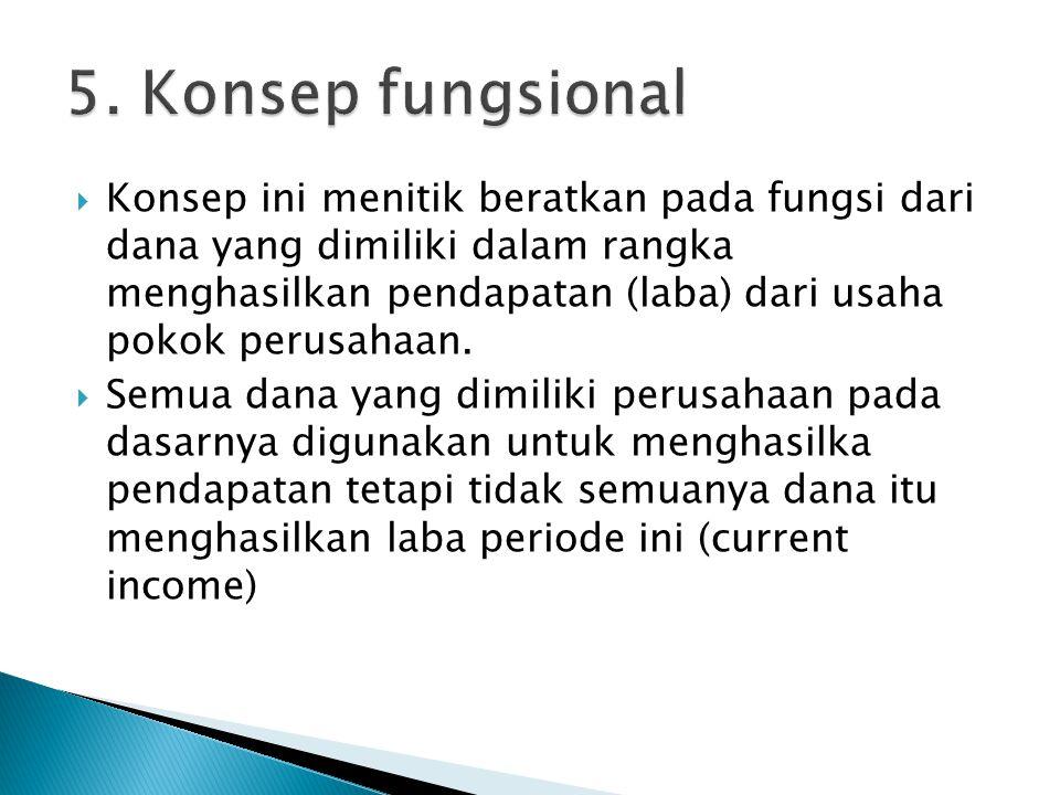 5. Konsep fungsional