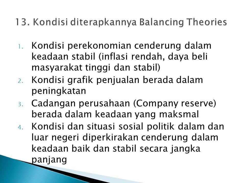 13. Kondisi diterapkannya Balancing Theories