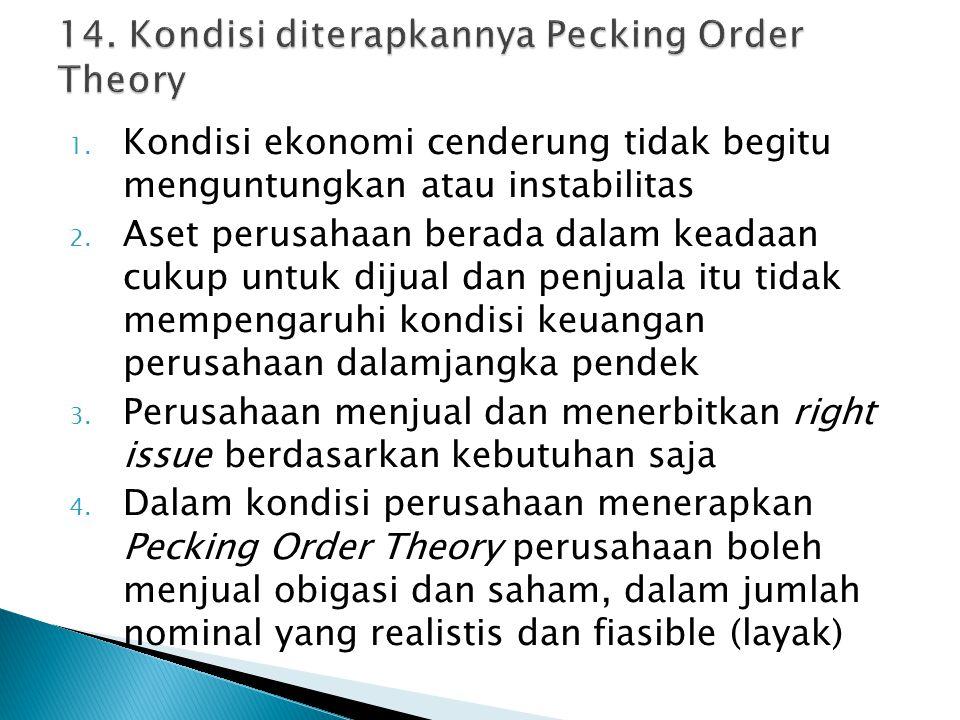 14. Kondisi diterapkannya Pecking Order Theory