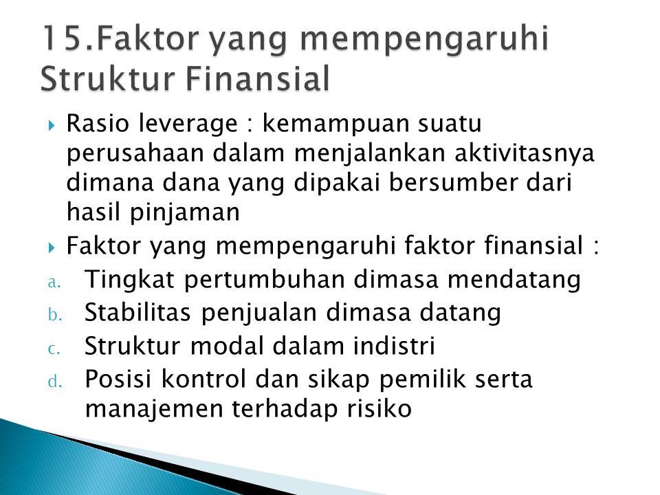 15.Faktor yang mempengaruhi Struktur Finansial