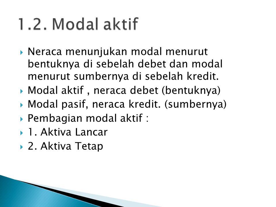 1.2. Modal aktif Neraca menunjukan modal menurut bentuknya di sebelah debet dan modal menurut sumbernya di sebelah kredit.