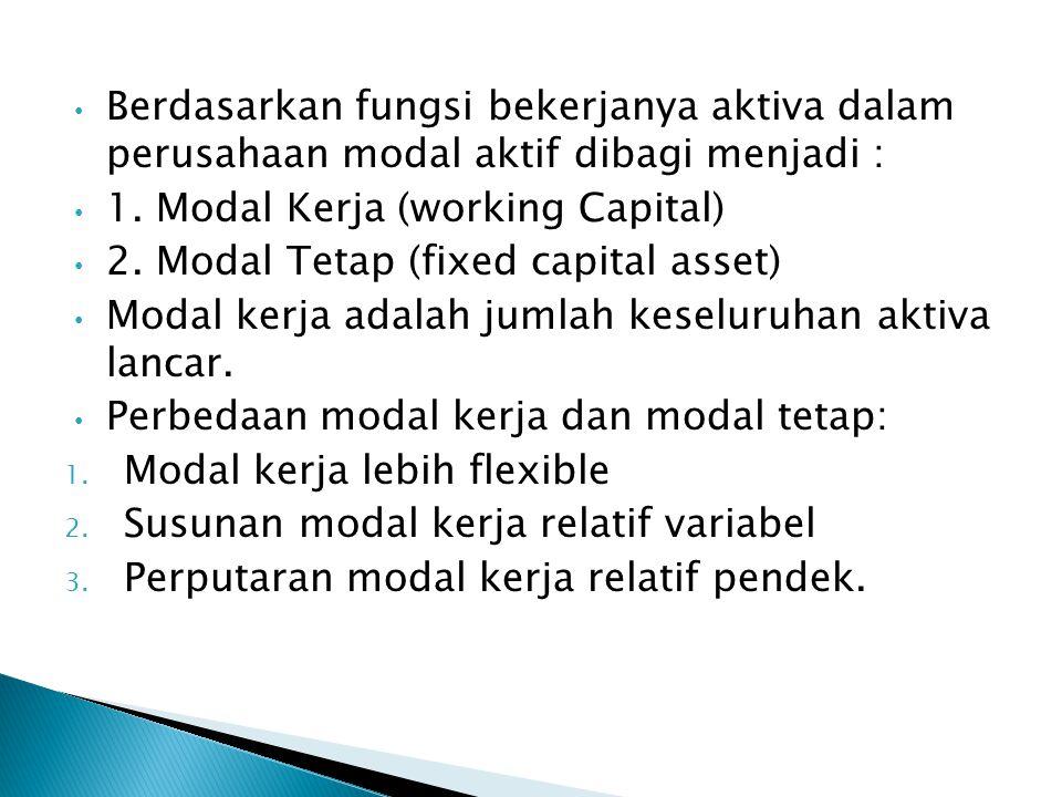 Berdasarkan fungsi bekerjanya aktiva dalam perusahaan modal aktif dibagi menjadi :