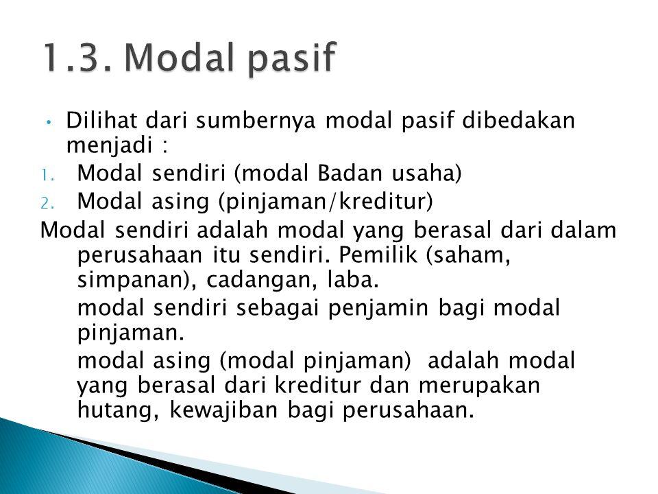 1.3. Modal pasif Dilihat dari sumbernya modal pasif dibedakan menjadi : Modal sendiri (modal Badan usaha)