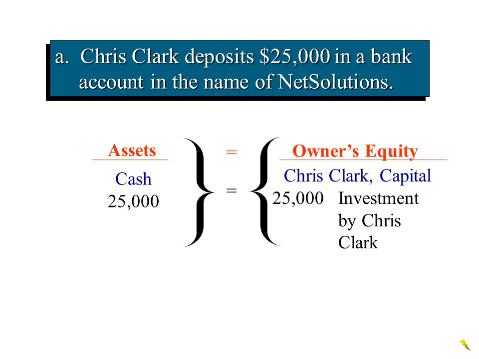 a. Chris Clark deposits $25,000 in a bank account in the name of NetSolutions.