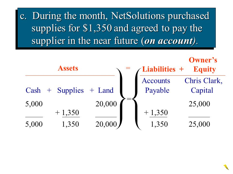 c. During the month, NetSolutions purchased supplies for $1,350 and agreed to pay the supplier in the near future (on account).
