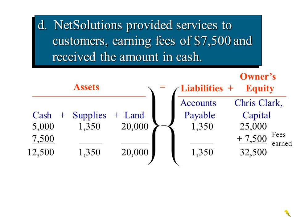 d. NetSolutions provided services to customers, earning fees of $7,500 and received the amount in cash.