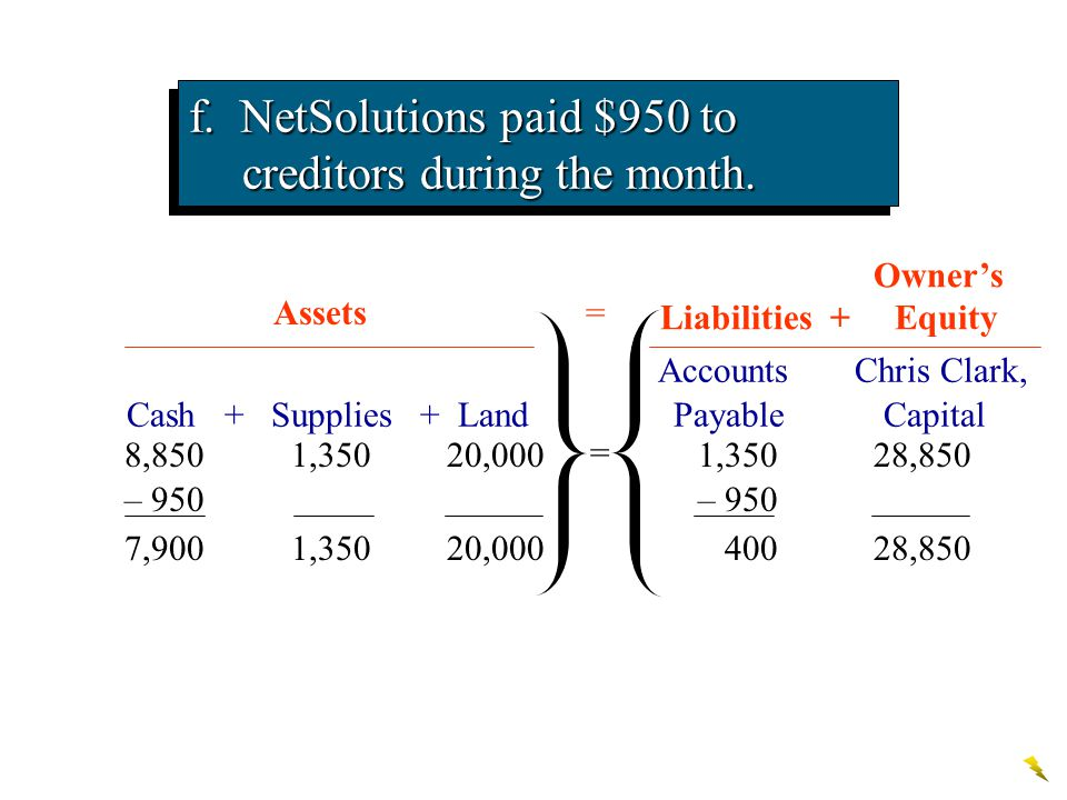 f. NetSolutions paid $950 to creditors during the month.