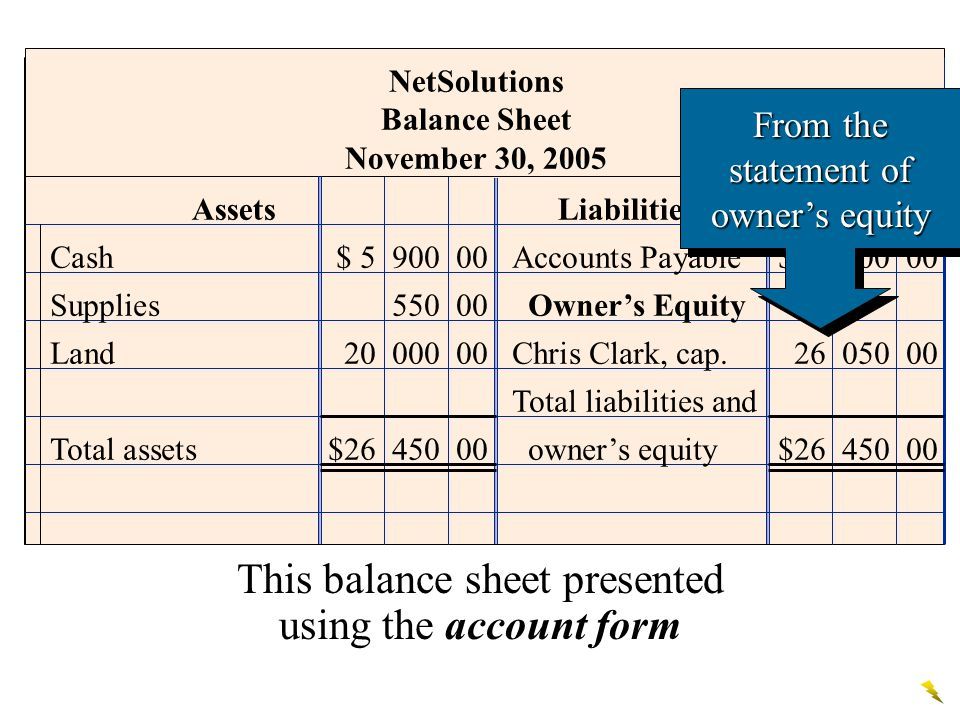 This balance sheet presented using the account form