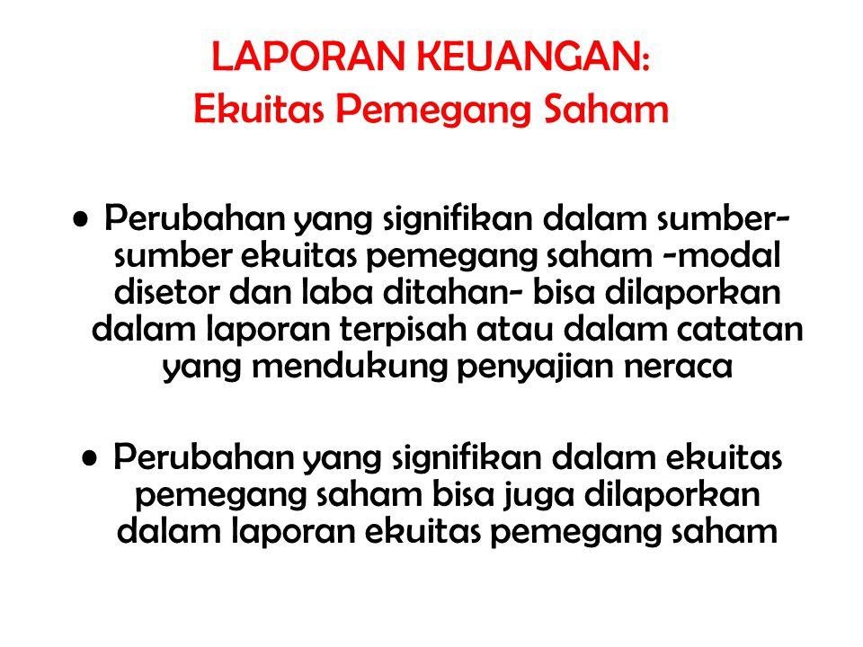 LAPORAN KEUANGAN: Ekuitas Pemegang Saham