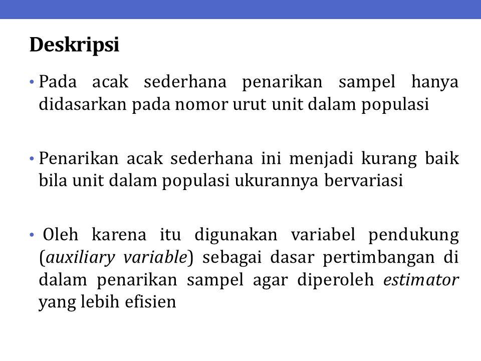 Deskripsi Pada acak sederhana penarikan sampel hanya didasarkan pada nomor urut unit dalam populasi.