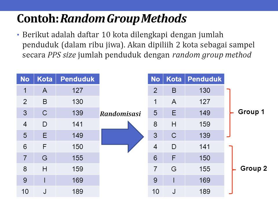 Contoh: Random Group Methods
