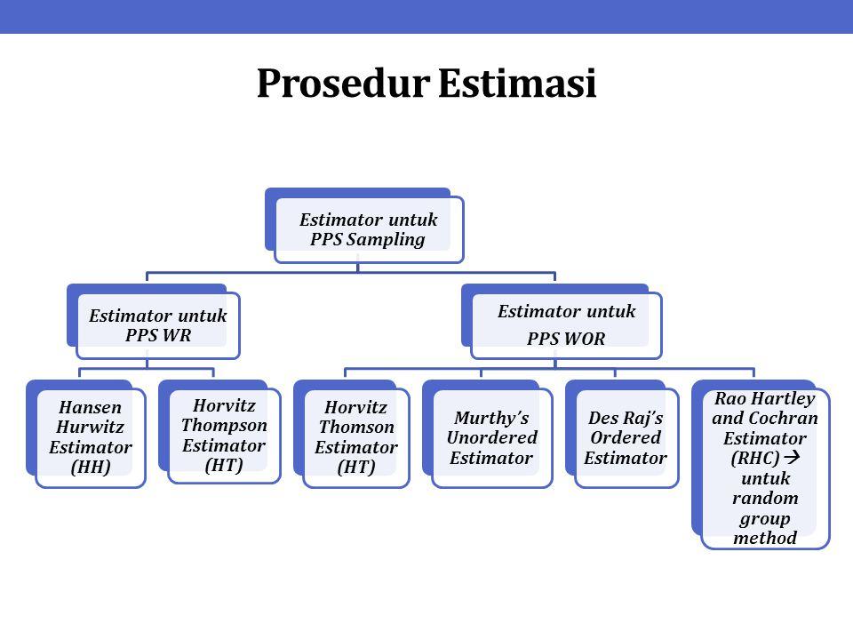 Prosedur Estimasi Estimator untuk PPS Sampling Estimator untuk PPS WR