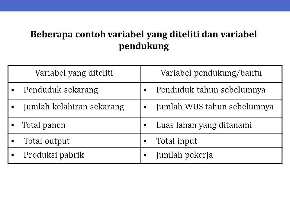 Beberapa contoh variabel yang diteliti dan variabel pendukung